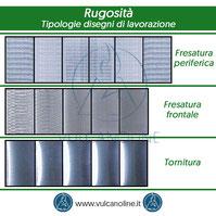 Tipologie disegni di lavorazione generanti rugosita - fresatura - tornitura