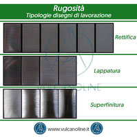 Tipologie disegni di lavorazione generanti rugosita - rettifica - lappatura - superfinitura