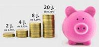 Machen Sie den Geldanlage Vergleich!