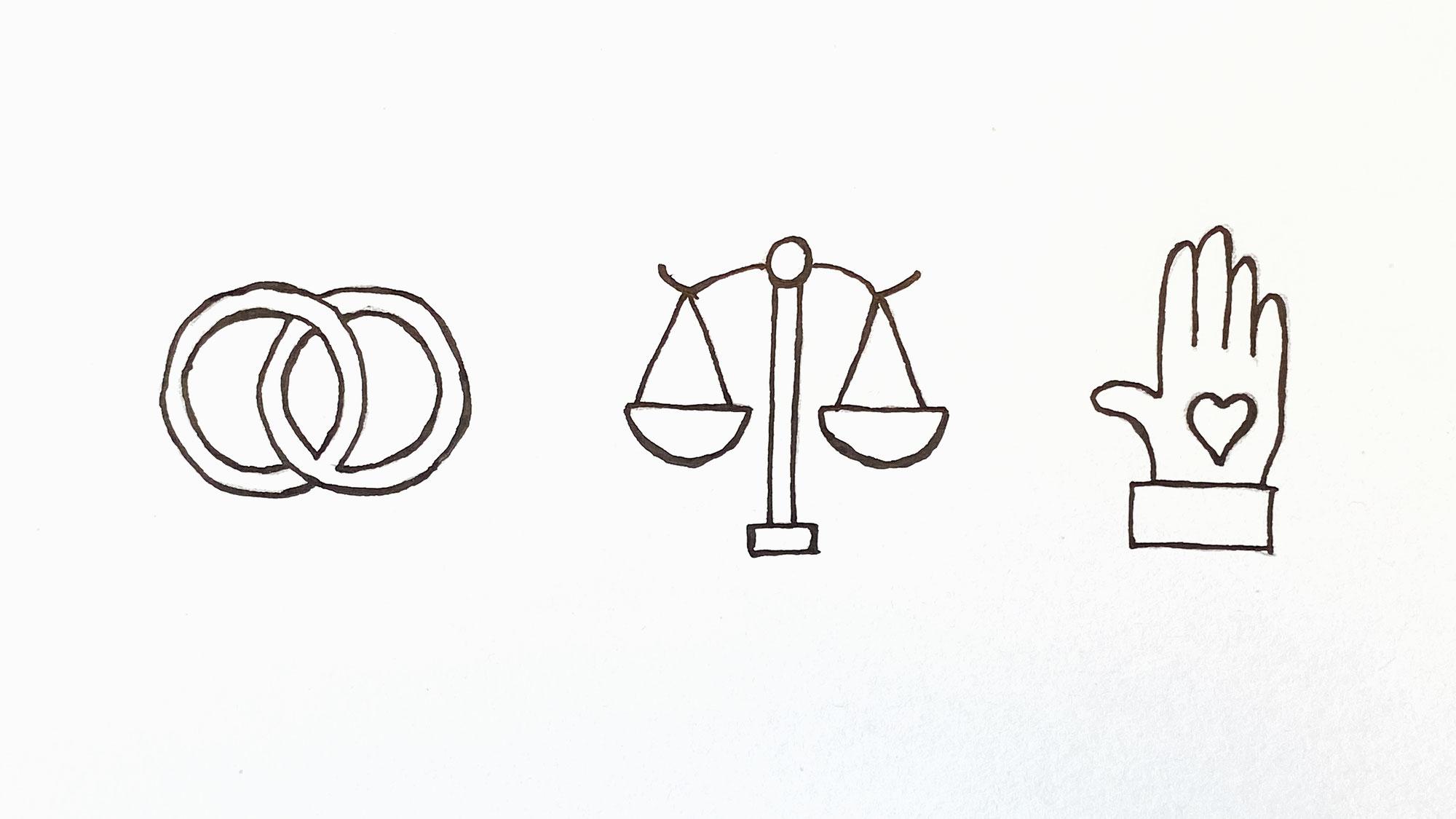 Deine 3 wichtigsten Werte