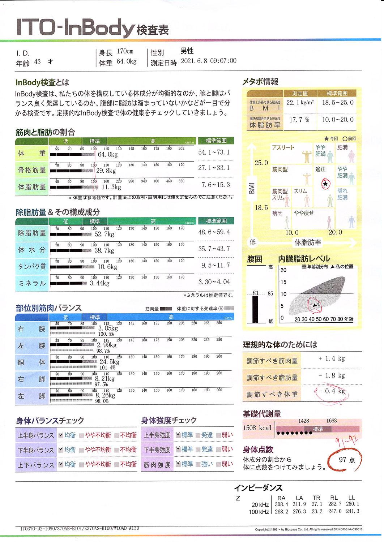 InBody検査