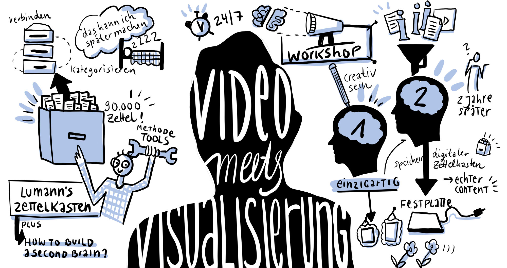 Vorträge visuell aufwerten