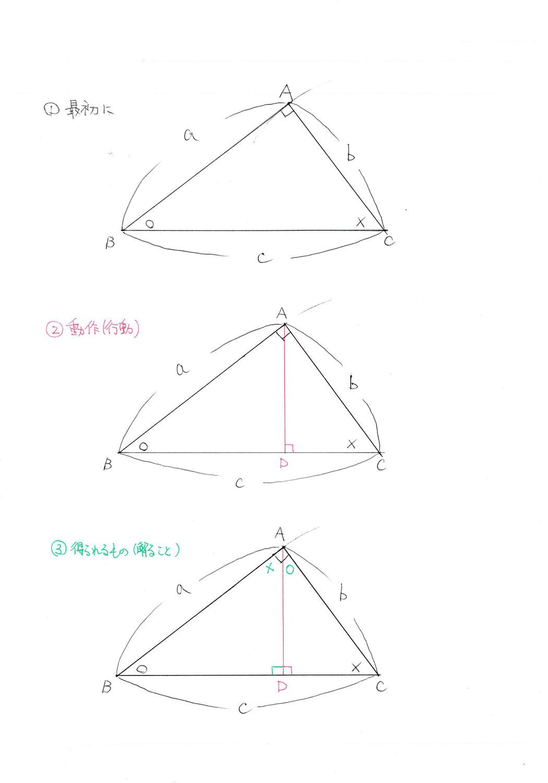三平方の定理の証明(その3、last entry)(第6話)