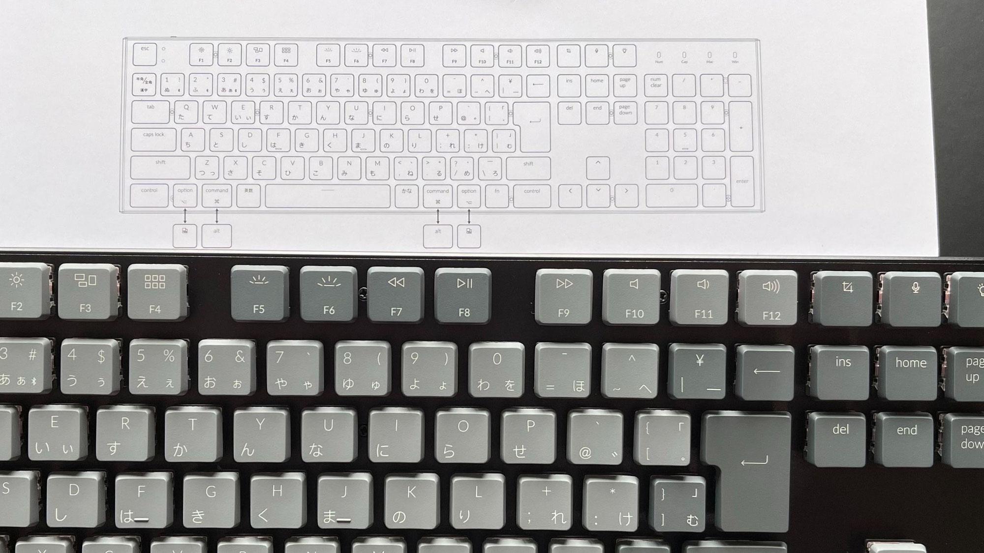 買った・使ったKeychron K1ワイヤレス・メカニカルキーボード!