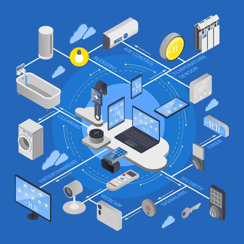 Datenschutz versus Smart Home