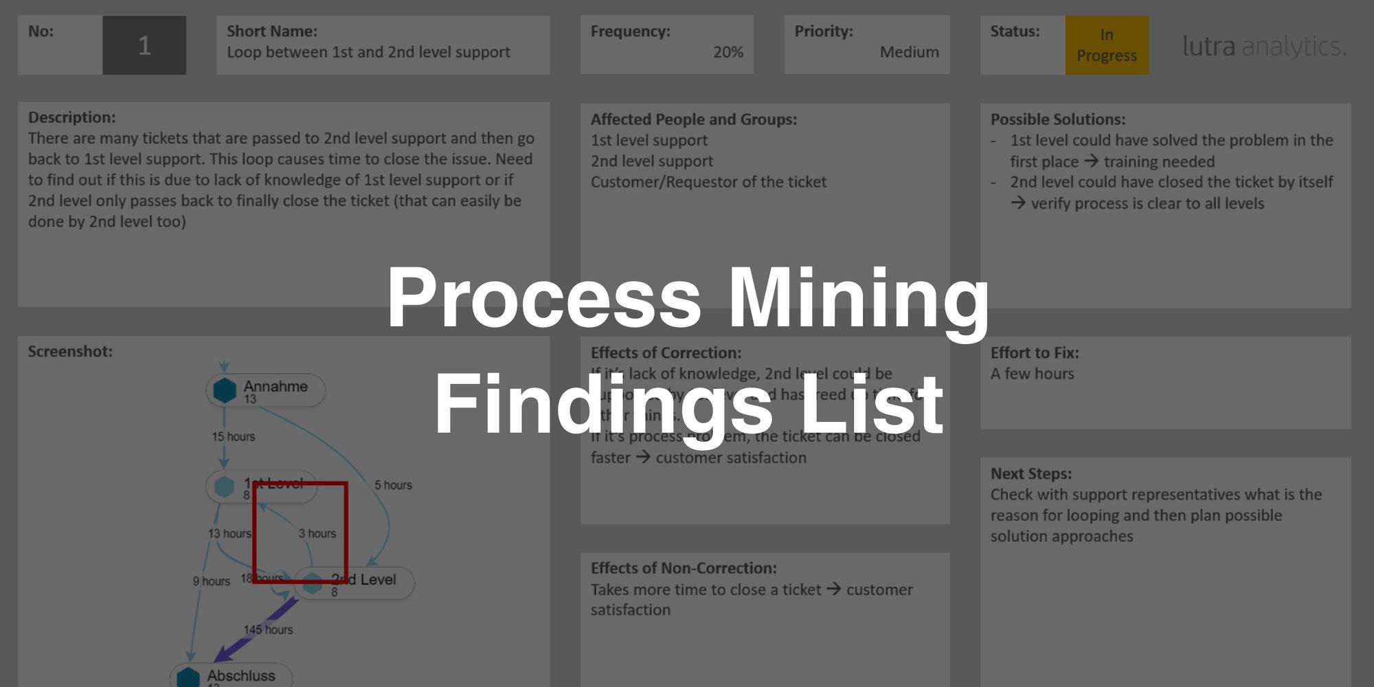 Process Mining Findings List