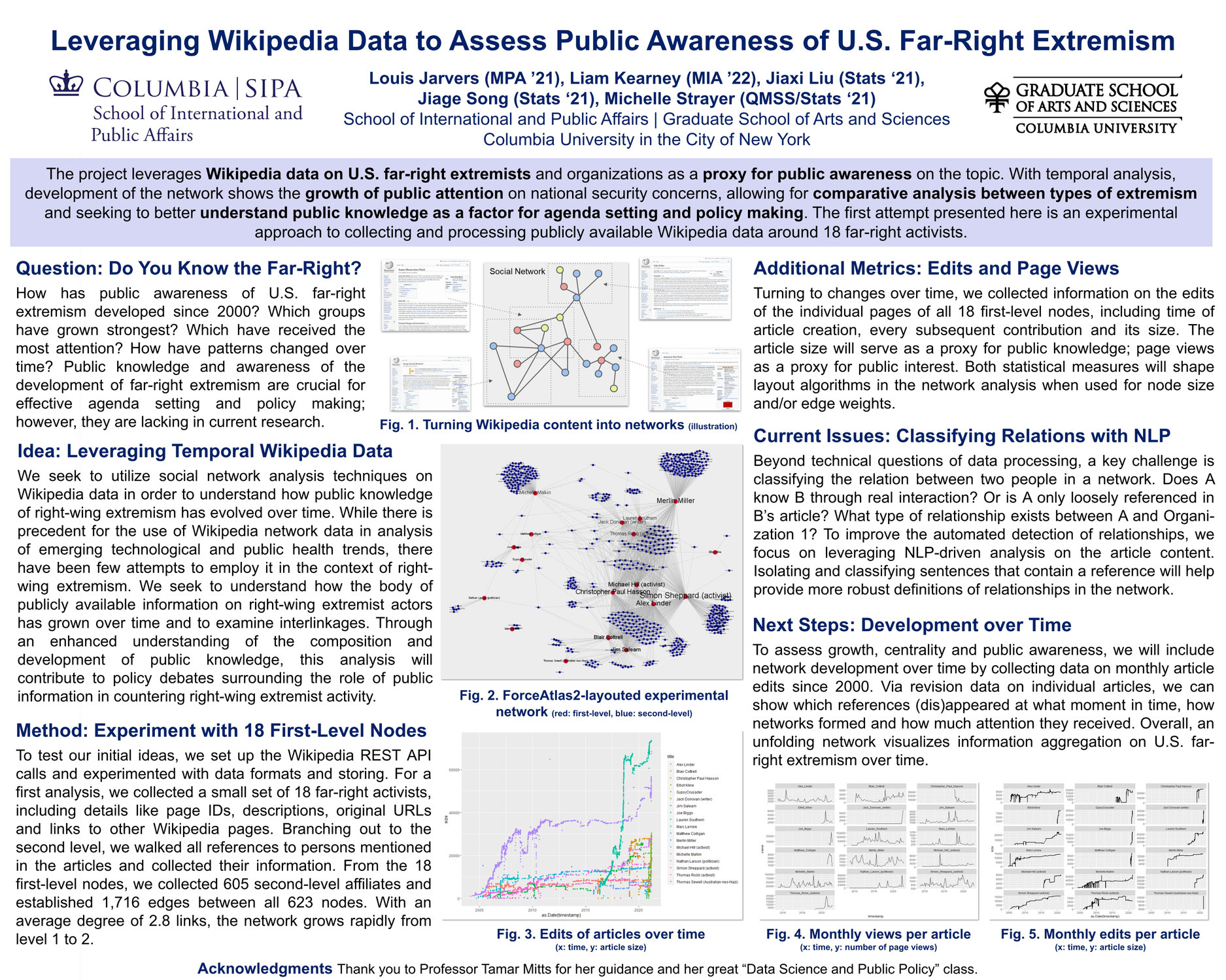 What Can Wikipedia Data Tell Us about U.S. Far-Right Extremism? - A Research Proposal