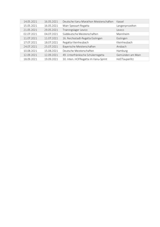 Jahresplanung 2021- Kanu-Rennsport