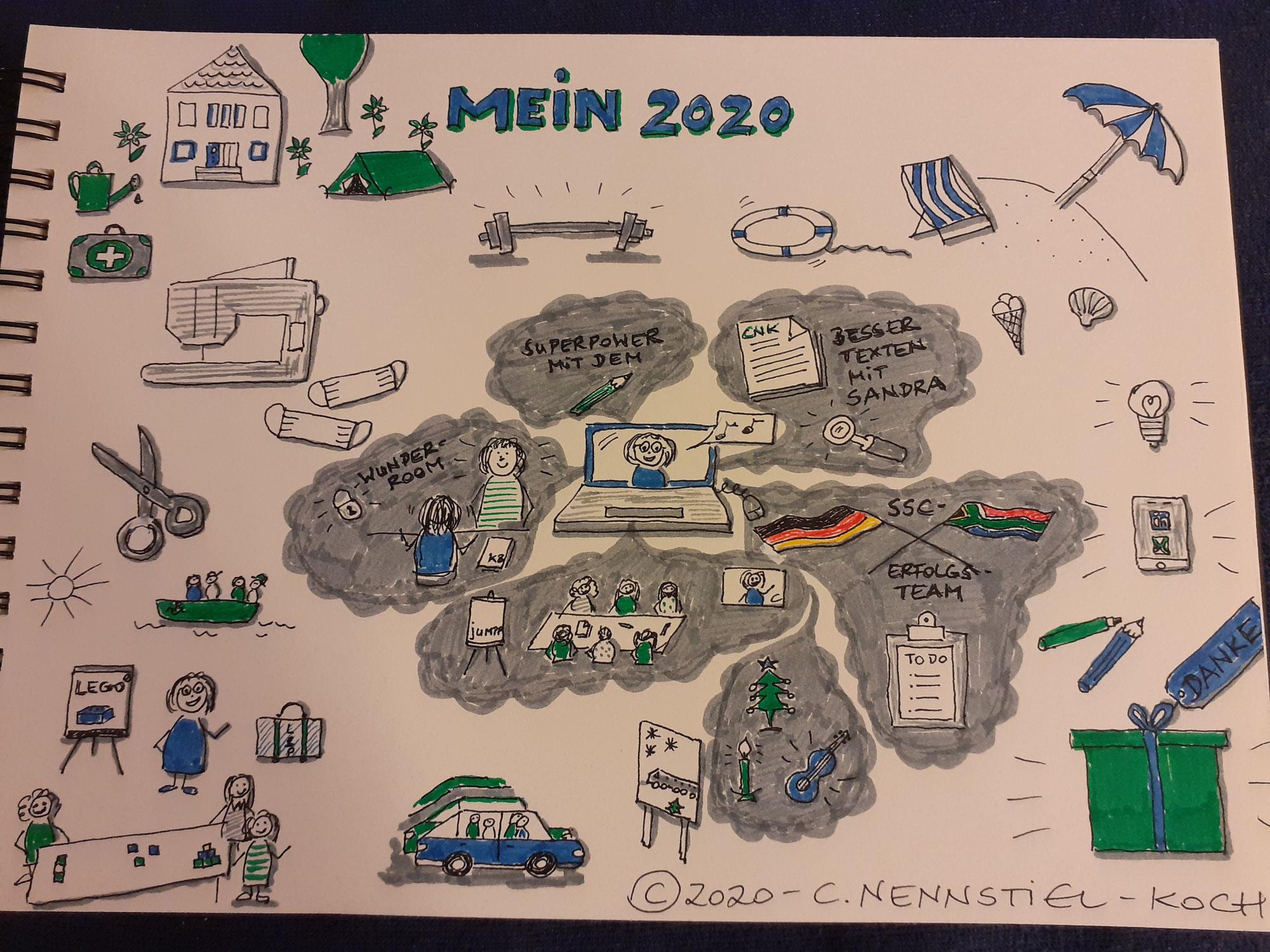 Ade 2020 & herzlich willkommen 2021 !