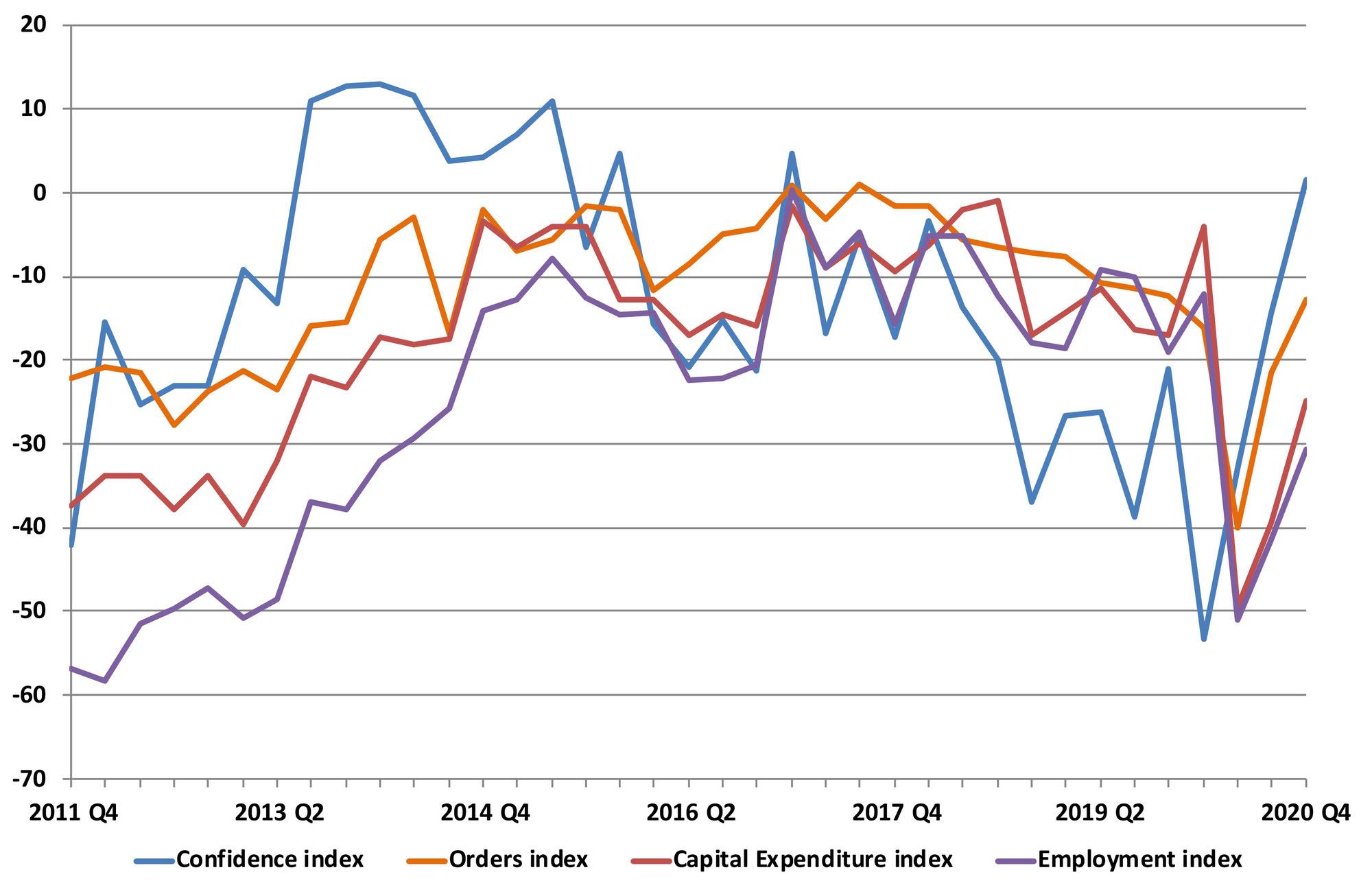 Internationale Finanzexperten sind nicht mehr zuversichtlich - Europäische Wirtschaft schrumpft um 7,5 Prozent