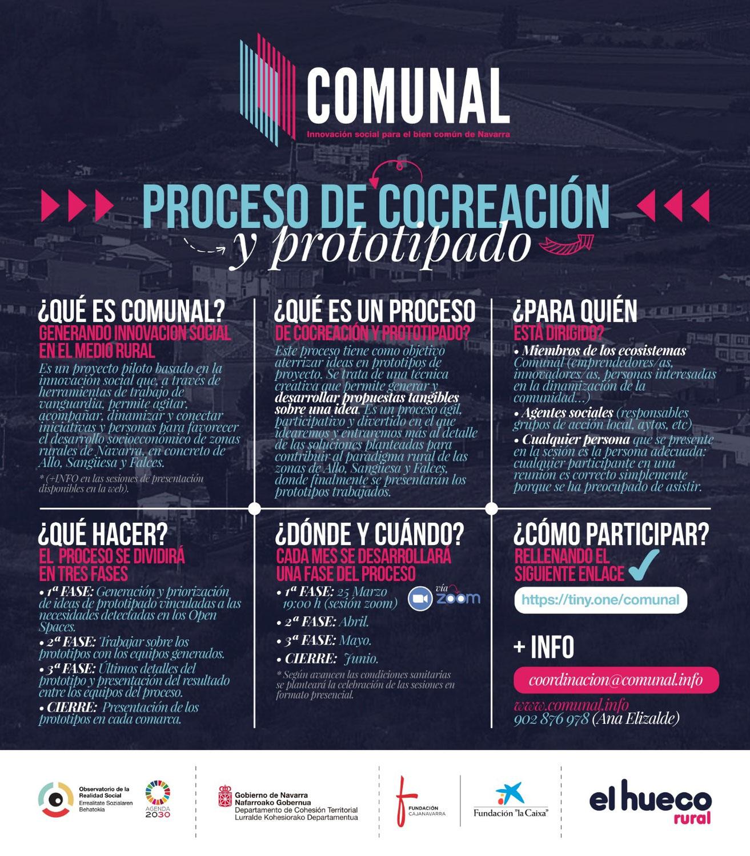 ¡Participa en el proceso de cocreación y prototipado de Comunal Navarra!