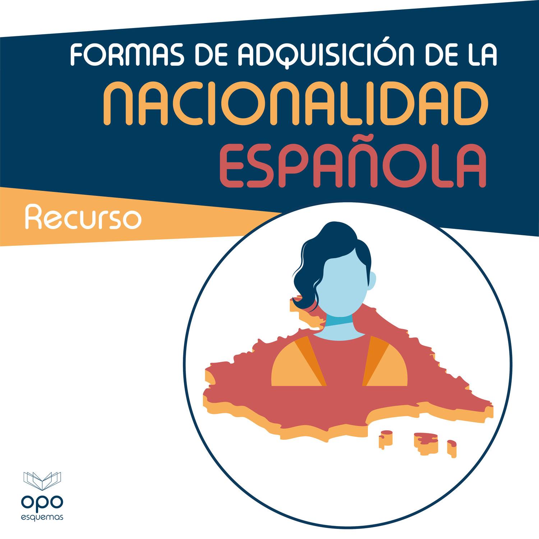 Esquemas Oposiciones Gratis. Adquisición Nacionalidad Española