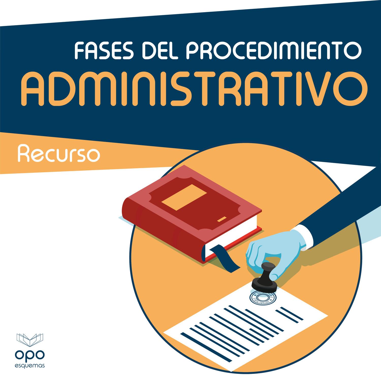 Esquemas Oposiciones Gratis. Fases del Procedimiento Administrativo 39/2015