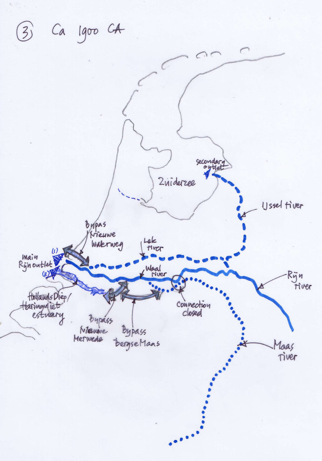 A Little History of the Dutch River System