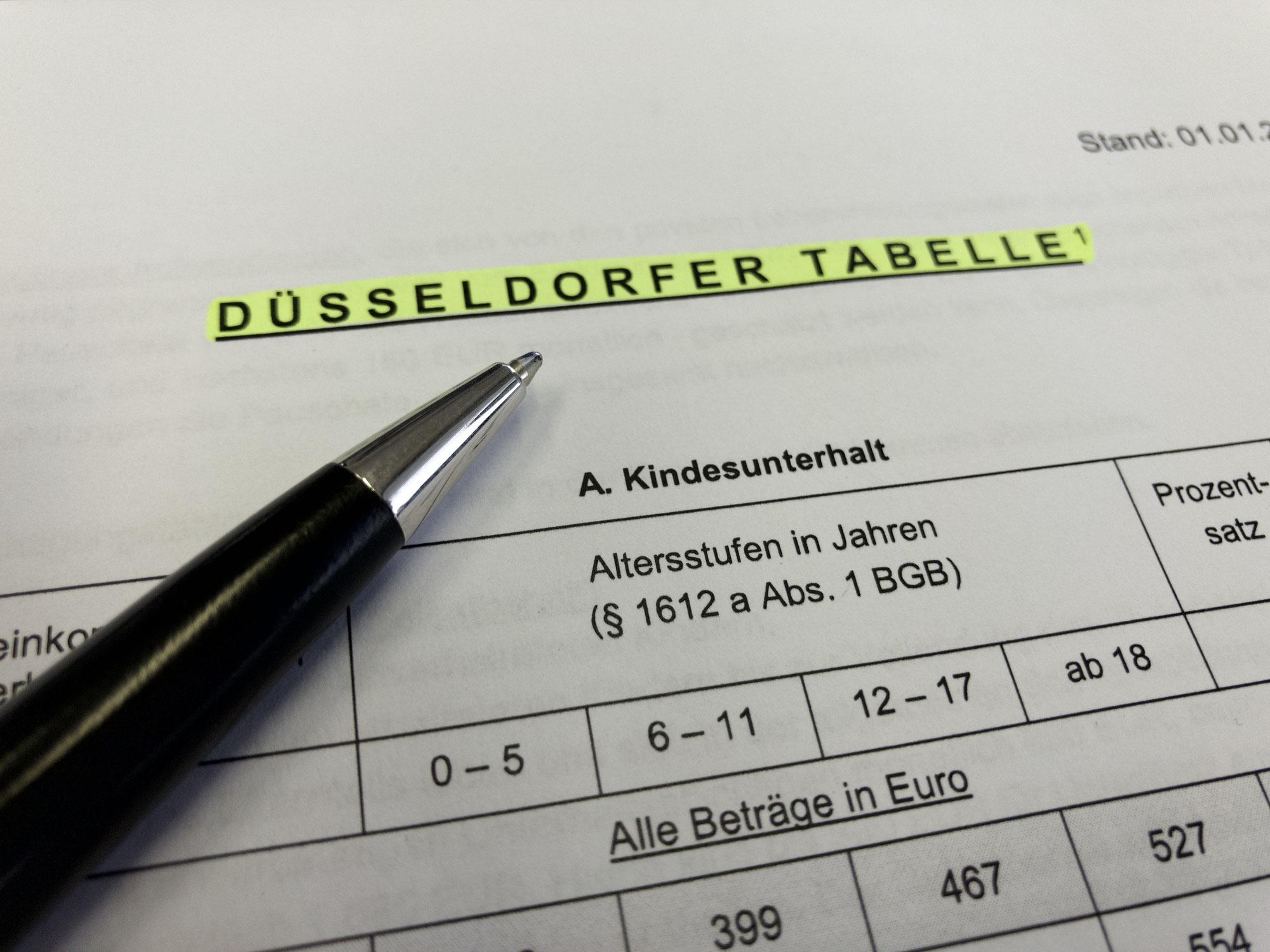 Düsseldorfer Tabelle ab 1.1.2021