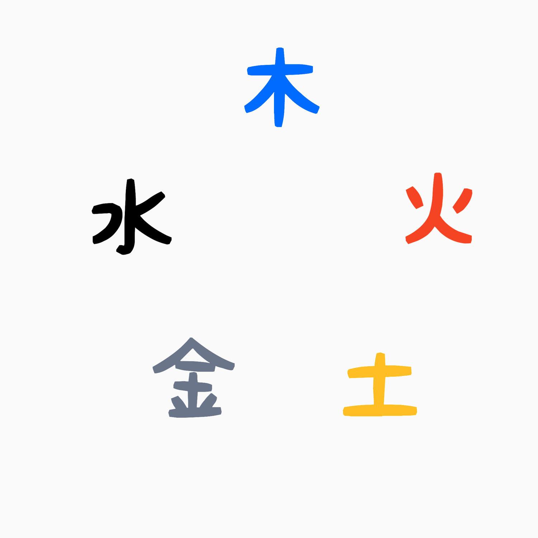 陰陽五行と日本の東洋医学