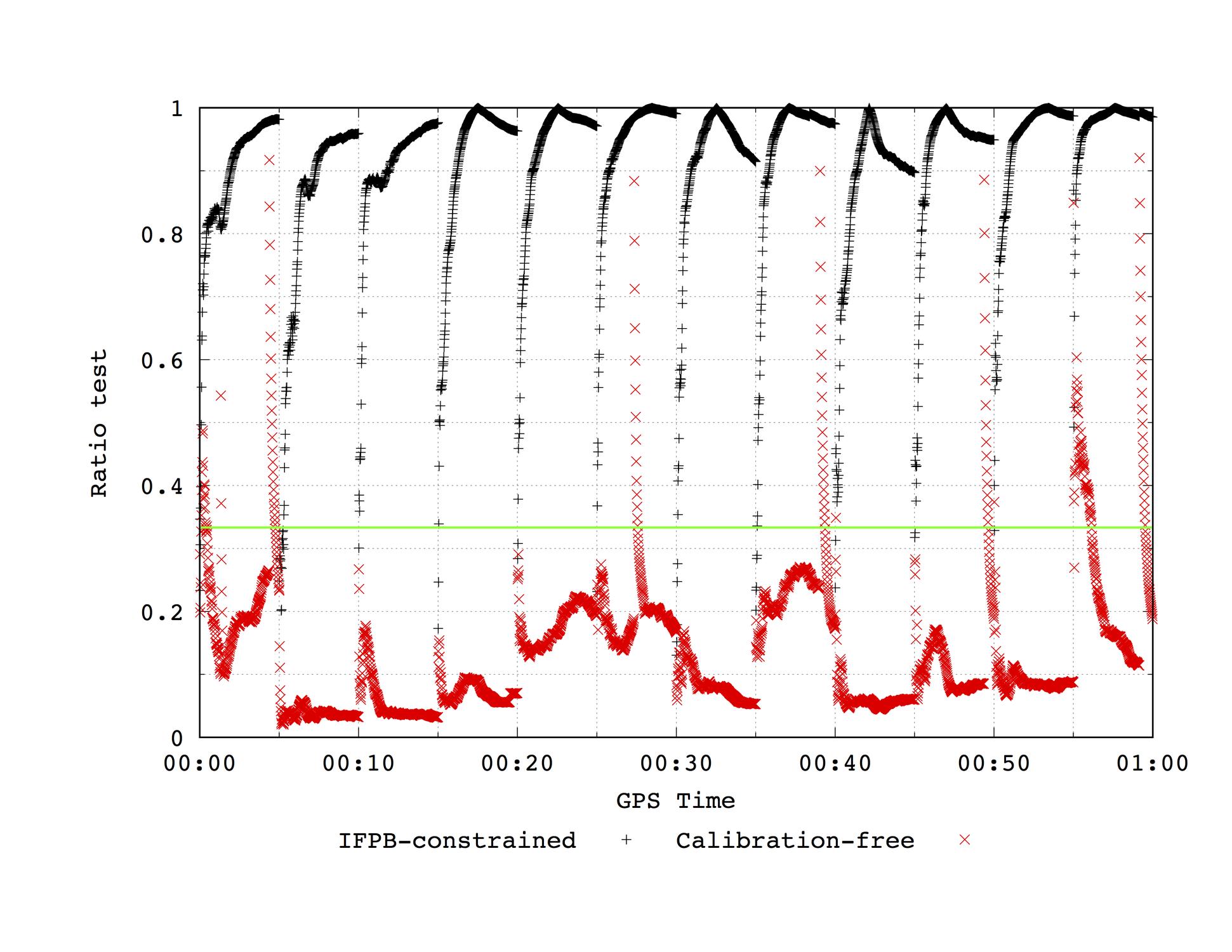Blog - BlackDot GNSS