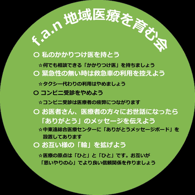 自治体病院の統合と機能分化❼ ~NPO法人f.a.n.地域医療を育む会~
