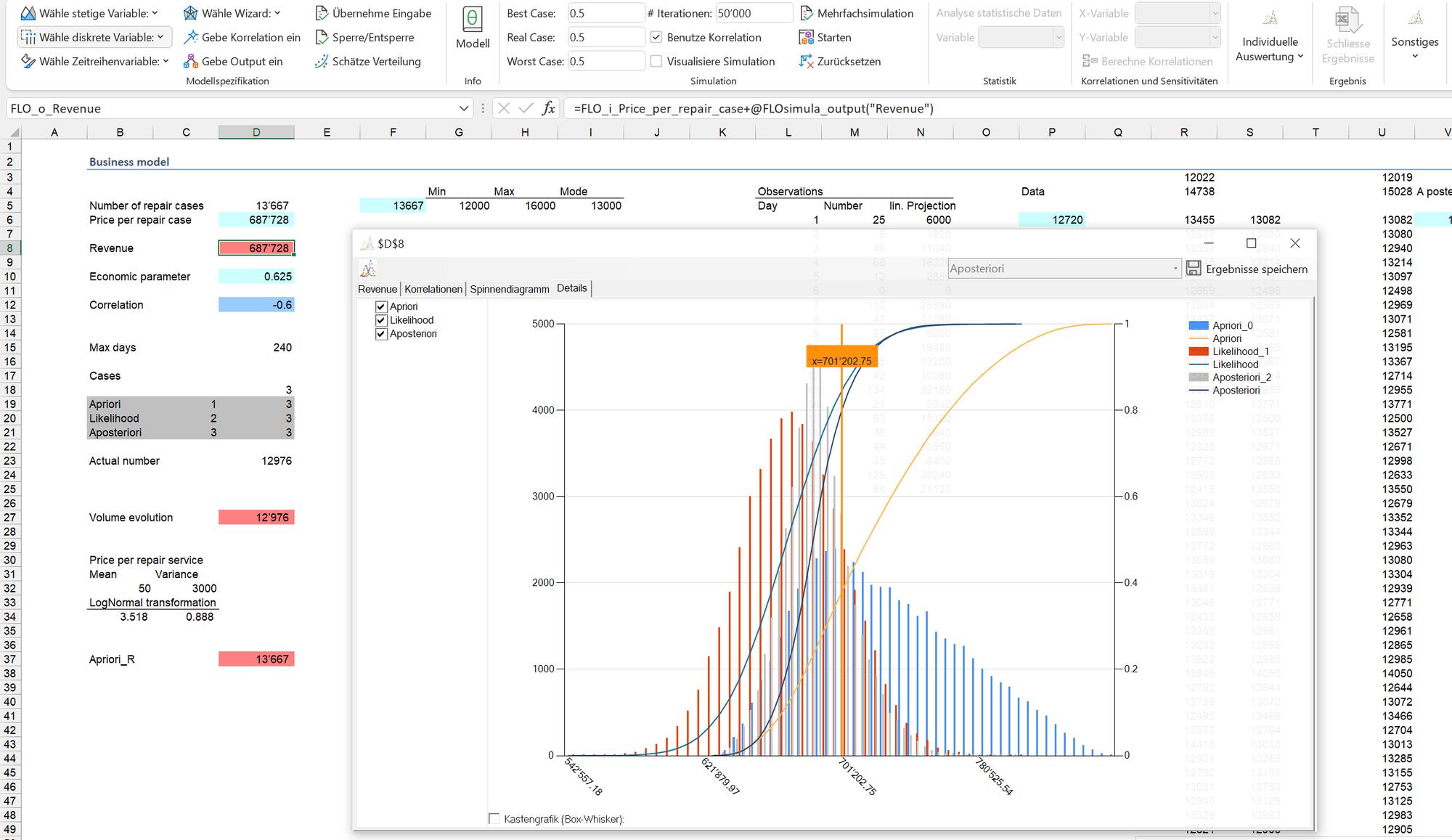 Das Zusammenspiel zwischen Planung und Prognose – eine Auslegung nach der modernen, von Bayes geprägten Statistik