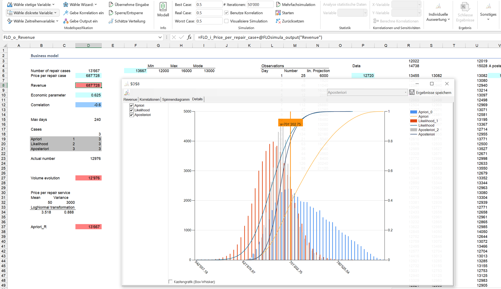 Corporate planning  - a new approach based on Bayesian statistics
