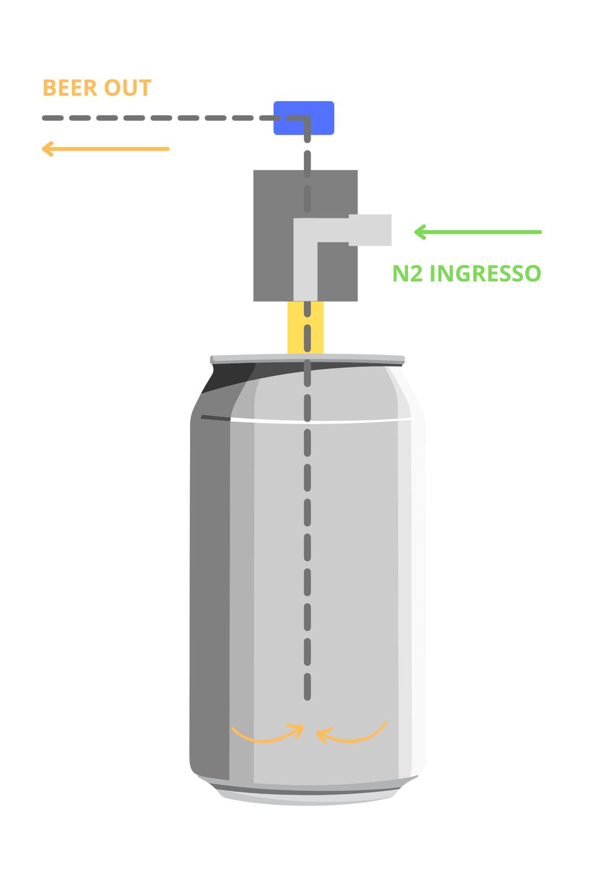 Misurare l'ossigeno in una Lattina