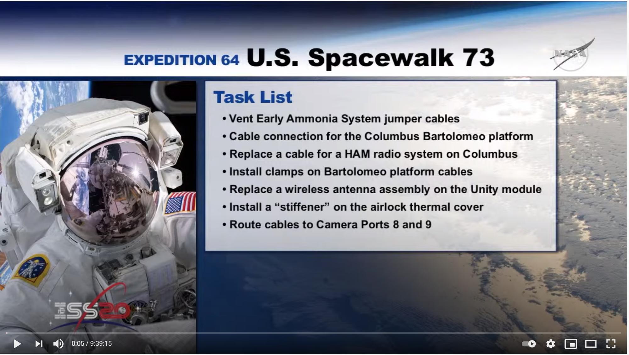 Erfolgreiche EVA der ISS Astronauten