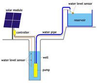 pozos, bombas, calefaccion de agua y potabilizadoras solares