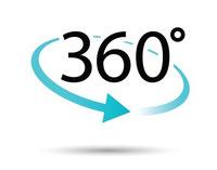 360° Virtuelle Tour