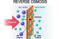 Schema der Umkehr-Osmose: nach der Membran ist nur noch reines Wasser vorhanden!n