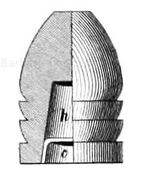 Minié Geschoss Expansion 1849