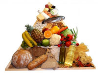 Dieta mediterranea per dimagrire