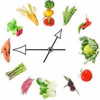 Dieta dei sei pasti al giorno: menu settimanale completo