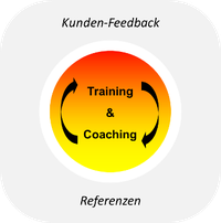 Teilnehmerstimmen zu Bernd Litzenberger | Beratung & Training | Kompetenz.Persönlich.Gestalten.