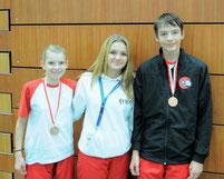 Swiss Karate League Neuchâtel