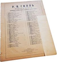 Ария (Нина), Перголези, ноты для фортепиано