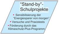 Stand-by-Schulprojekte