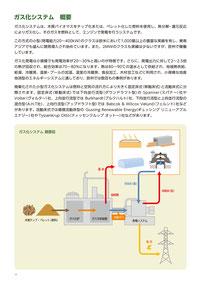 ガス化システム概要