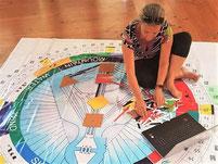 Heidi Winkler sitzt auf einem Human Design Teppich, der einen Menschen mit seinen Energiefeldern zeigt