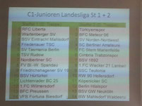 Staffelauslosung C-Jugend Landesliga