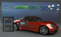 Viral batteries: improved batteries could be used in electric cars (Credit: Dahyun Oh et al.)