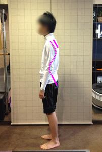 若年層の姿勢
