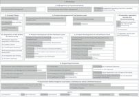 Mein Fähigkeiten und Kompetenzen auf ISO 26262 gemappt