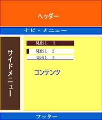 ホームページの構成図
