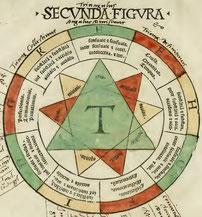 Ramon Llull 1308/1517: Figura T