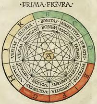 Ramon Llull 1308/1517: Figura A
