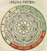 Ramon Llull 1308_1517 - Figura A