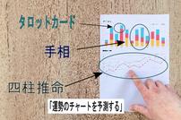 運勢のチャート