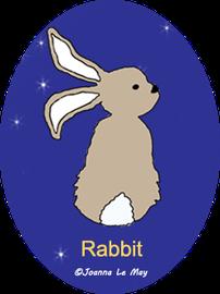 Image de Ricardo le lapin qui apprend les enfants à parler anglais.