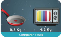 Comparación de pesos