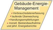 Gebäude-Energie-Management